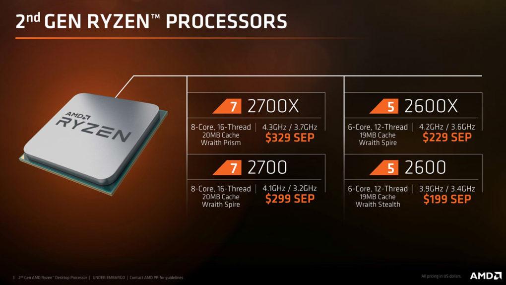 AMD-Ryzen-2000-1
