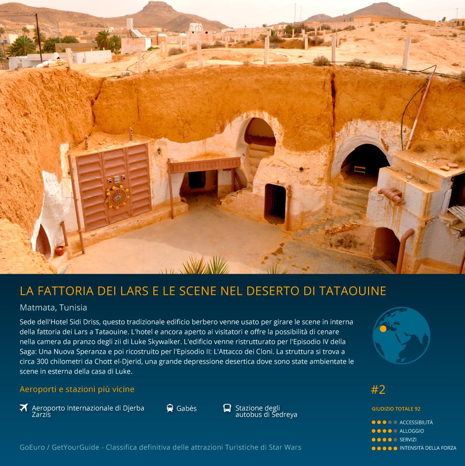 02-lars-homestead-tatooine-desert-scenes-it
