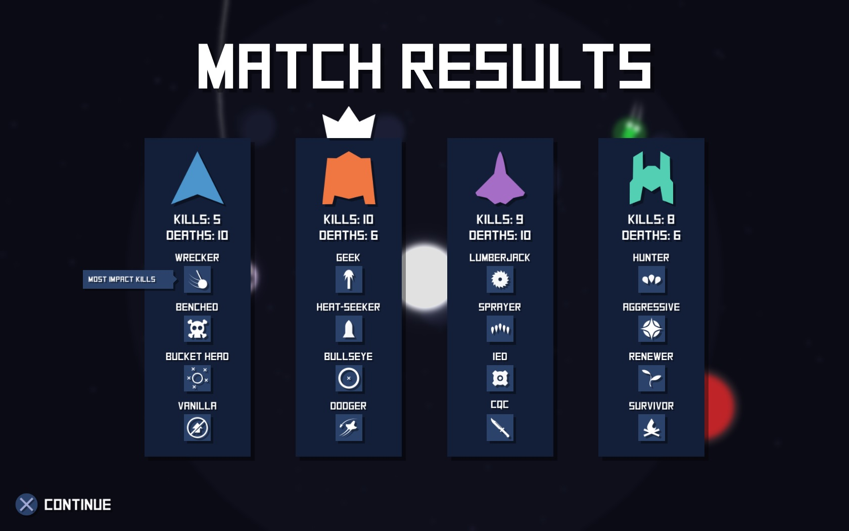 rocket wars recensione