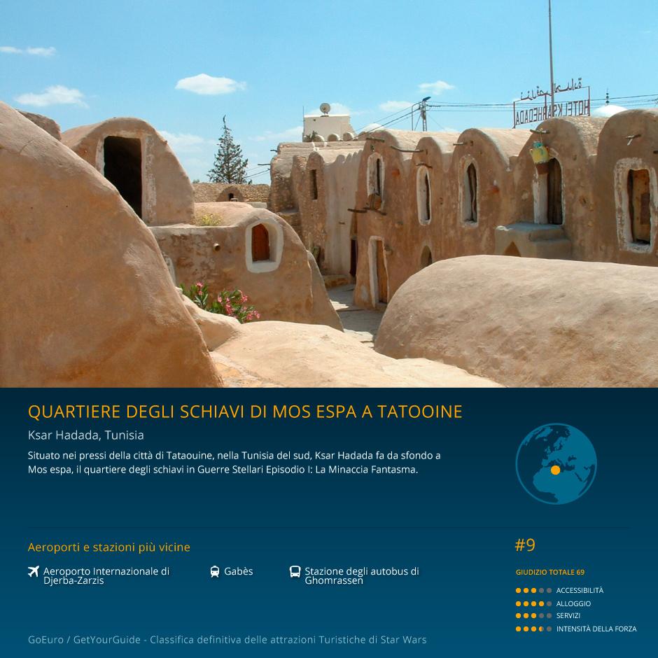 09-mos-espa-slave-quarters-it