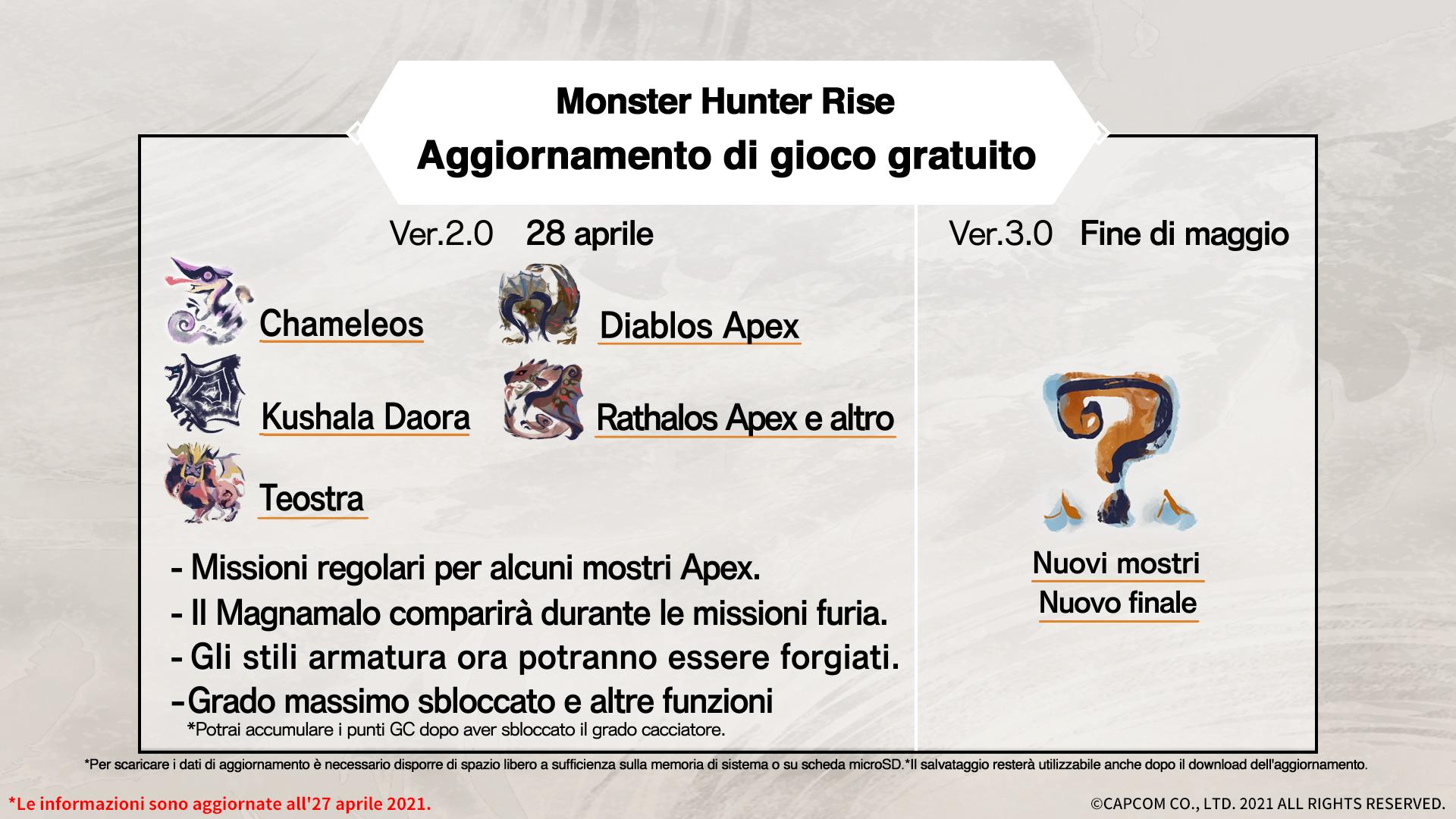 monster hunter event maggio