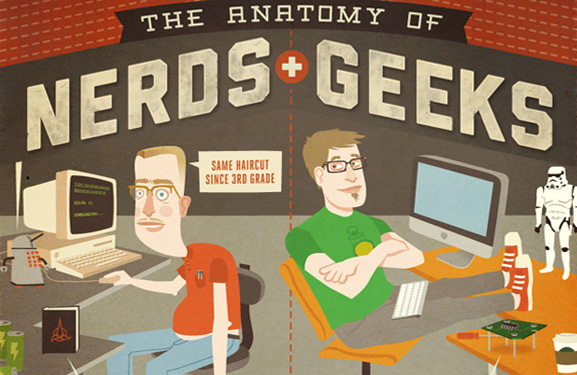 The-anatomy-of-nerds-and-geeks